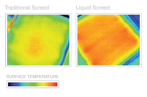 Liquid Screed Temperature